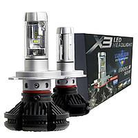 Светодиодные LED ламп для автомобиля X3 Led Headlight H1