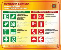 Рятувальні знаки.Знаки пожежної безпеки. 0,5х0,6