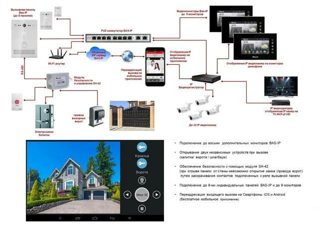 Установка видеонаблюдения, сигнализации, домофонных систем.