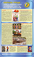 Земляные работы: рытье котлованов.Работы на воздушных линиях.  0,6х1,0