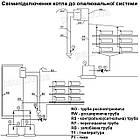 Пелетний котел 75 кВт, RED LINE МАХ, фото 8