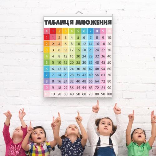 Плакат Таблиця множення (вінілова тканина таблиця множення навчальні плакати цифри розвиваючі для дітей)