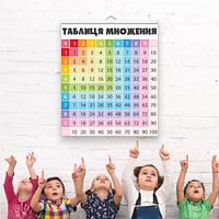 Обучающий плакат Таблиця множення (наклейки детские, виниловая ткань, цифры, развивающий декор, умножение)