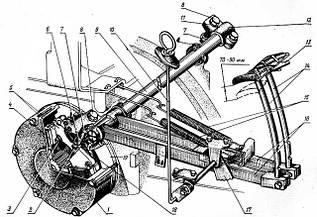 Запчасти гальмівної системи трактора МТЗ