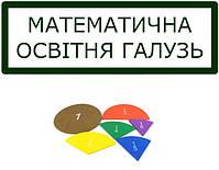 Математична освітня галузь