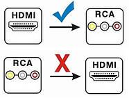 Адаптер HDMI to AV RCA тюльпан переходник конвертер HDMI2AV, фото 4