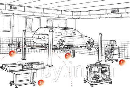 Участок диагностики и регулировки углов установки колес