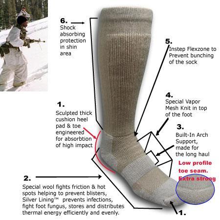 Оригинал Зимние антибактериальные носки Covert Threads ICE – Extreme Cold Territory Military Boot Sock Medium,