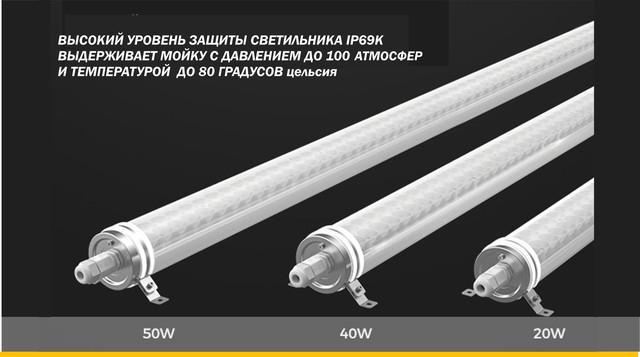 Светодиодное освещение для животноводства. Светильники IP69K