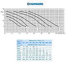 Насос Hayward SP2515XE221 EP 150 (220В, 21.9 м3/час, 1.5HP), фото 3