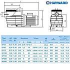 Насос Hayward SP2515XE221 EP 150 (220В, 21.9 м3/час, 1.5HP), фото 5
