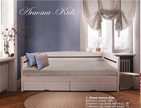 Кровать деревянная Анюта-kids без ящиков