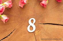 Буквы, цифры