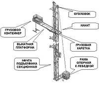 Строительный подъемник мачтовый грузовой СПМГ
