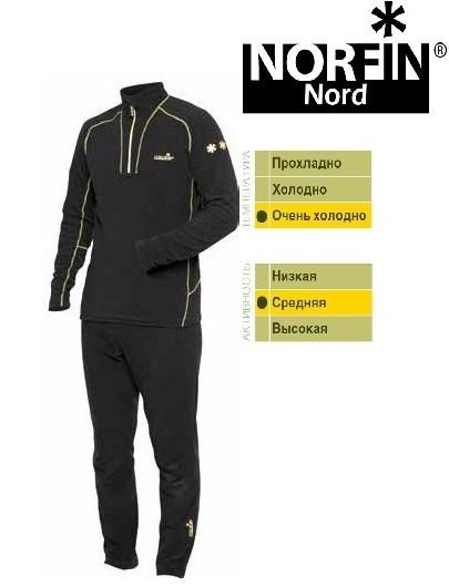 Термобілизна чоловіча микрофлисовое NORFIN NORD (302700) комплект термобілизни
