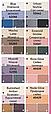 Тіні для повік avon «Бездоганний колір», фото 3