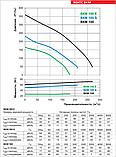 ВЕНТС ВКМ 100 Б малошумный канальный вентилятор (VENTS VKM 100 B), фото 3