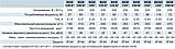 ВЕНТС ВКМ 100 Б малошумный канальный вентилятор (VENTS VKM 100 B), фото 2