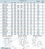 Канальный радиальный прямоточный вентилятор ВЕНТС ВКМС 315 (1880 куб.м/час, 296 Вт), фото 4