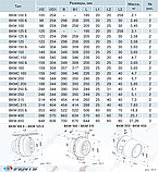 Круглый канальный центробежный вентилятор ВЕНТС ВКМ 125 (VENTS VKM 125), фото 3