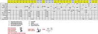 Таблица подбора кухонных машин по параметрам и комплектации