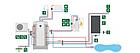Мульти-режимна буферна теплова ємність CTC Eco Zenith C 530, фото 3
