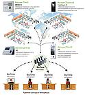 WEB-система учета рабочего времени для удаленных объектов, магазинов, офисов, складов ZKTeco BioTime 8, фото 3