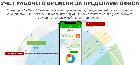 WEB-система учета рабочего времени для удаленных объектов, магазинов, офисов, складов ZKTeco BioTime 8, фото 9