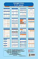 7-11 класи | Геометрія. Комплект навчальних плакатів. Наочність нового покоління,  | Ранок