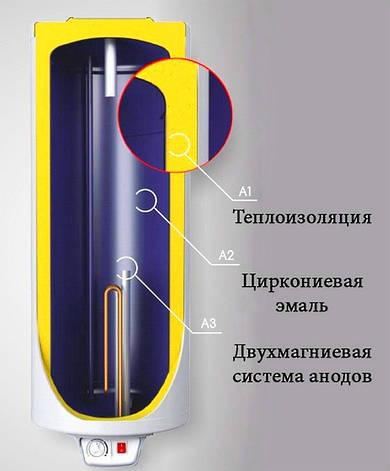 Электрический бойлер накопительный водонагреватель Eldom Favourite 80 H WH08046 R (80л) Болгария, фото 2