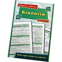 """Книга """"Справочник в таблицах. Биология"""" 7-11 классы A5"""