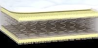 Матрас BLISS / БЛИСС 150х190, фото 4