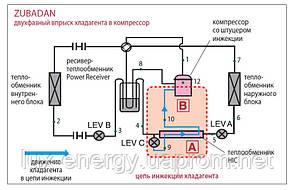 Документация Mitsubishi Electric Zubadan