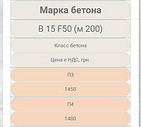 Бетон с завода в Броварах( Калиновка)- Профи- бетон.м200.п3-с доставкой