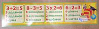 Компоненти дії Стрічка (30 * 120 см)