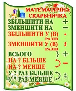 Математична скарбничка із комплекта NK_73_50*65см