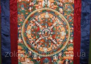 Тханка Тибетская