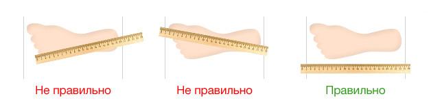 Как правильно мерить стельку: