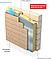 Утеплитель URSA (УРСА) М-11Ф (50мм), фольгированный, для помещений с повышенной влажностью, цена за упаковку, фото 3