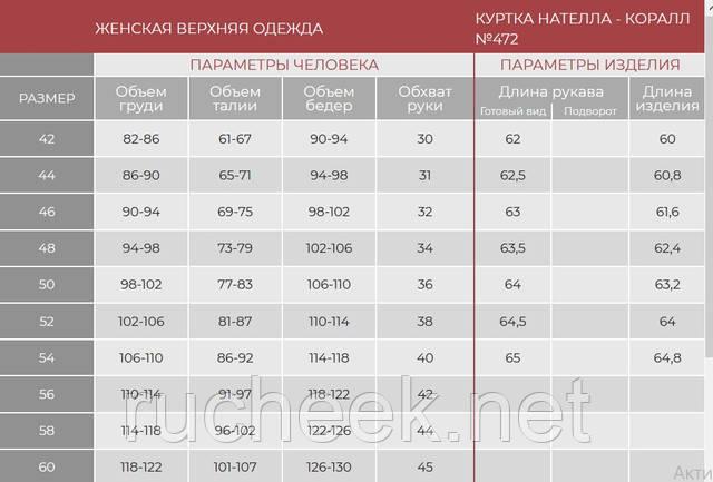 Размерная таблица куртки