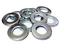 Цинкование металлических изделий