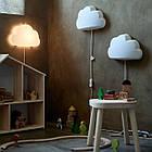 Бра светодиодный IKEA UPPLYST белое облако 304.245.16, фото 3