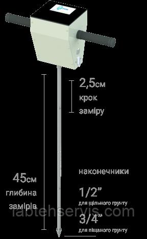 Прилад M-SP5