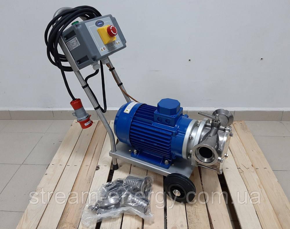 Импеллерный насос T180 - 20 м3/ч, 380В
