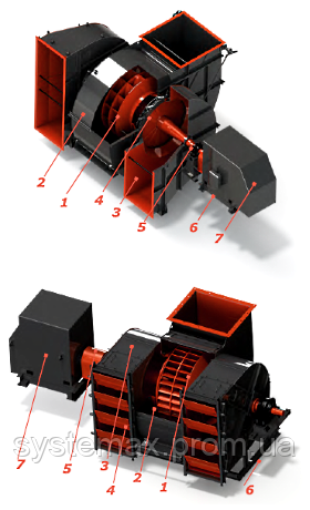 Конструкция дымососа двухстороннего всасывания ДН-22х2