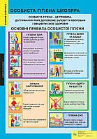 Плакат Особиста гігієна школяра