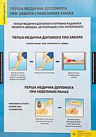 Плакат Перша медична допомога при забоях і невеликих ранах