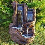 19.02.19 - 26.02.19 Еженедельная акция - Товар недели, скидка 10% на изливы для водопадов AquaKing Waterfall - 30, 40, 60, 80, 100, 120 см