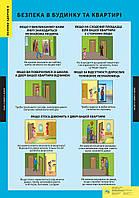 Плакат ПЛАКАТ Безпека в будинку та квартирі