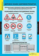 Плакат Дорожні знаки і дорожня розмітка